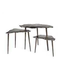 Aya Tables